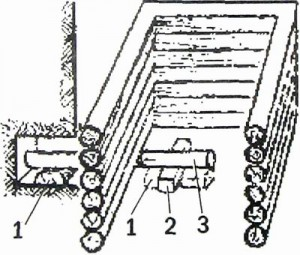 Подпирание сруба подкладками