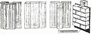 Наружная обшивка панельной бани