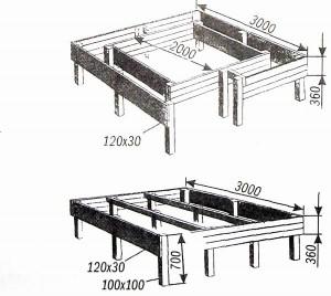 Конструкции каркасов подиума и песочницы