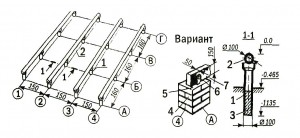 . Столбчатый фундамент садового домика