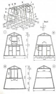 Каркас садового домика