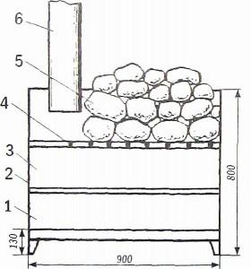 Печь-каменка постоянного действия из листовой стали
