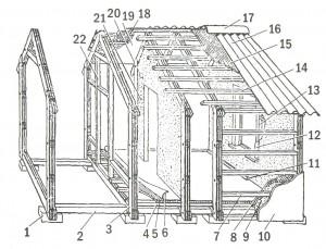Основные элементы конструкции домика