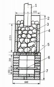 Печь-каменка из железной бочки