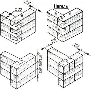 Элементы брусчатых стен